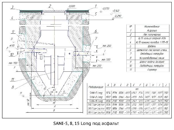 SANI-5,8,15 ПР в асфальт